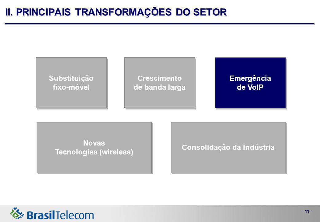 - 11 - Consolidação da Indústria Novas Tecnologias (wireless) Novas Tecnologias (wireless) Emergência de VoIP Emergência de VoIP Crescimento de banda larga Crescimento de banda larga Substituição fixo-móvel Substituição fixo-móvel II.