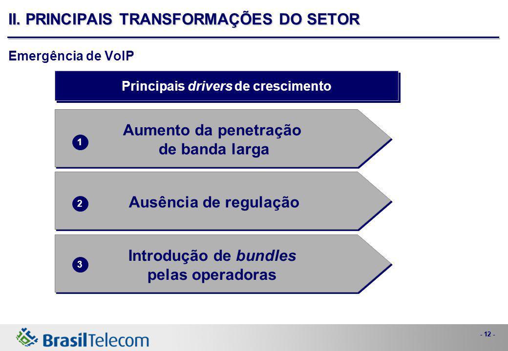 - 12 - Principais drivers de crescimento Aumento da penetração de banda larga Aumento da penetração de banda larga 1 Ausência de regulação 2 Introduçã