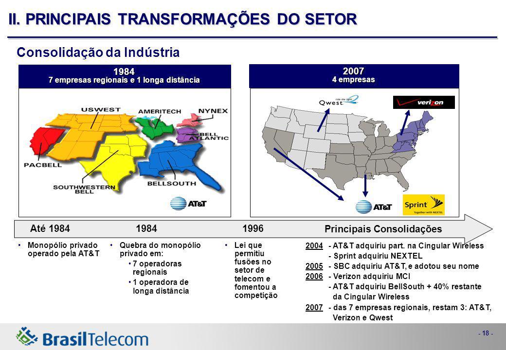 - 18 - 1984 7 empresas regionais e 1 longa distância 2007 4 empresas Até 198419841996 Principais Consolidações Monopólio privado operado pela AT&T Quebra do monopólio privado em: 7 operadoras regionais 1 operadora de longa distância Lei que permitiu fusões no setor de telecom e fomentou a competição 2004- AT&T adquiriu part.