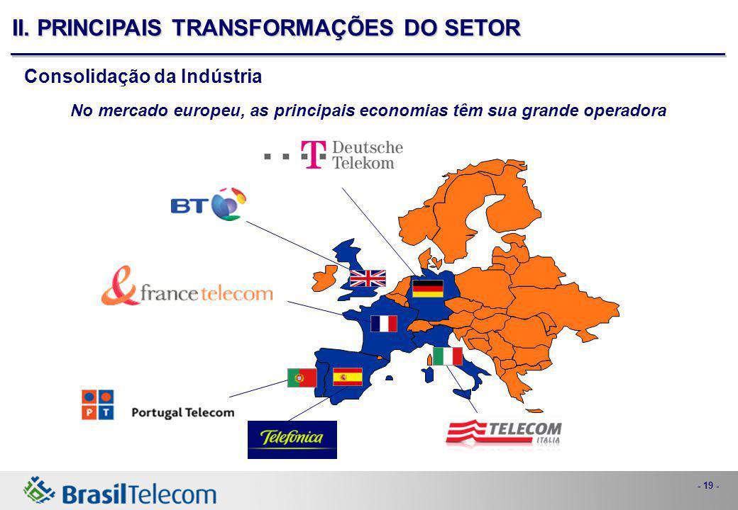 - 19 - No mercado europeu, as principais economias têm sua grande operadora Consolidação da Indústria II. PRINCIPAIS TRANSFORMAÇÕES DO SETOR