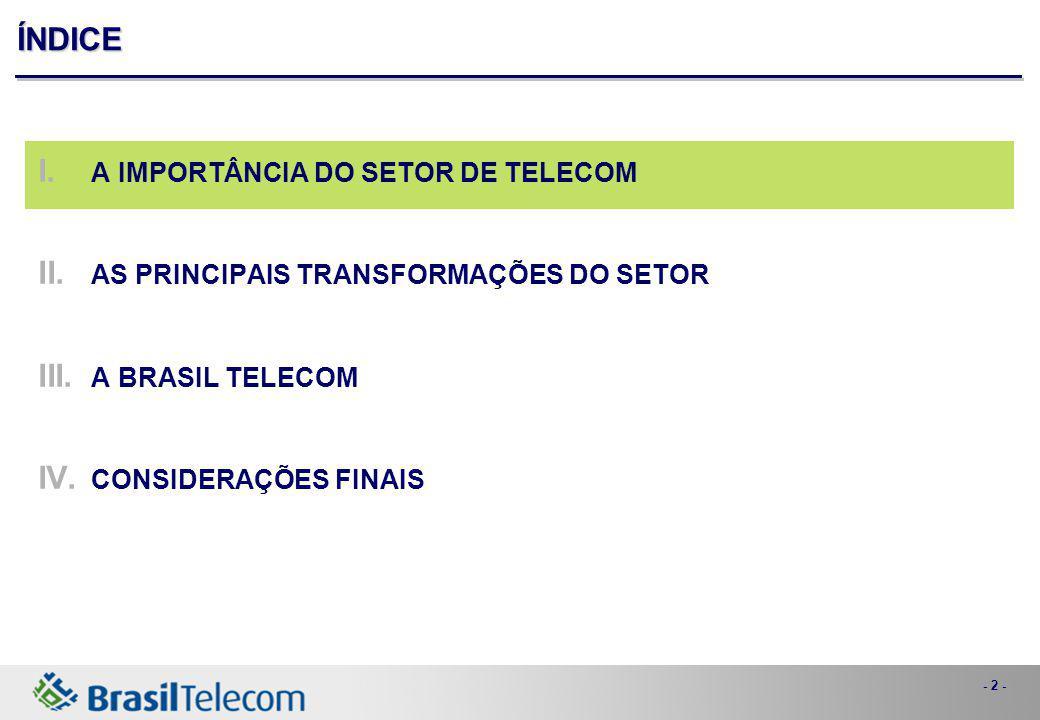 - 2 - ÍNDICE I. A IMPORTÂNCIA DO SETOR DE TELECOM II. AS PRINCIPAIS TRANSFORMAÇÕES DO SETOR III. A BRASIL TELECOM IV. CONSIDERAÇÕES FINAIS