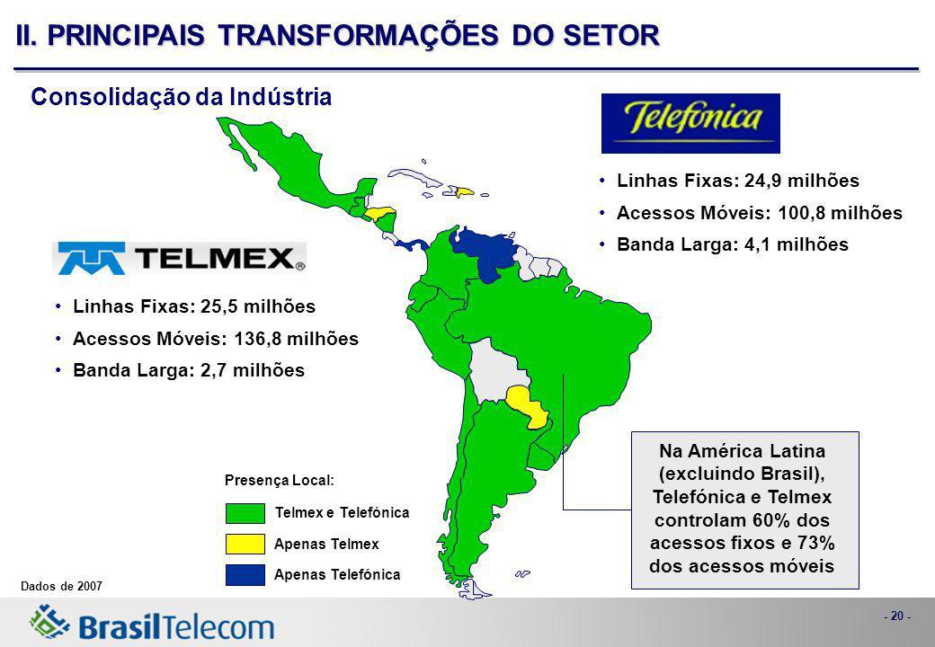 - 20 - Presença Local: Telmex e Telefónica Apenas Telmex Apenas Telefónica Linhas Fixas: 25,5 milhões Acessos Móveis: 136,8 milhões Banda Larga: 2,7 m