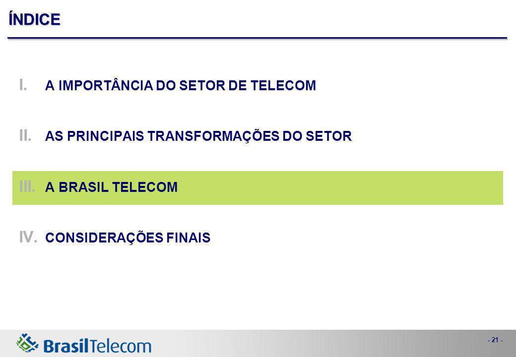 - 21 - ÍNDICE I.A IMPORTÂNCIA DO SETOR DE TELECOM II.