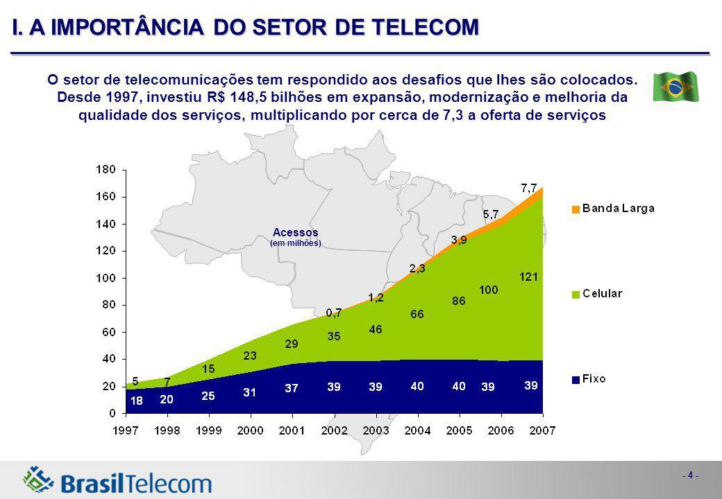- 4 - O setor de telecomunicações tem respondido aos desafios que lhes são colocados. Desde 1997, investiu R$ 148,5 bilhões em expansão, modernização