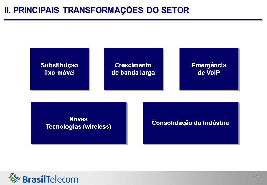 - 17 - Consolidação da Indústria Novas Tecnologias (wireless) Novas Tecnologias (wireless) Emergência de VoIP Emergência de VoIP Crescimento de banda larga Crescimento de banda larga Substituição fixo-móvel Substituição fixo-móvel II.