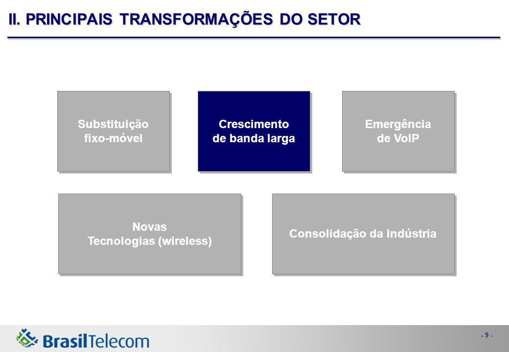 - 9 - Consolidação da Indústria Novas Tecnologias (wireless) Novas Tecnologias (wireless) Emergência de VoIP Emergência de VoIP Crescimento de banda l