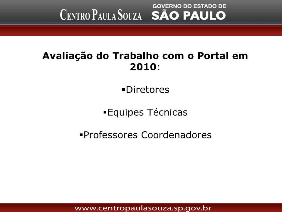 Avaliação do Trabalho com o Portal em 2010: Diretores Equipes Técnicas Professores Coordenadores