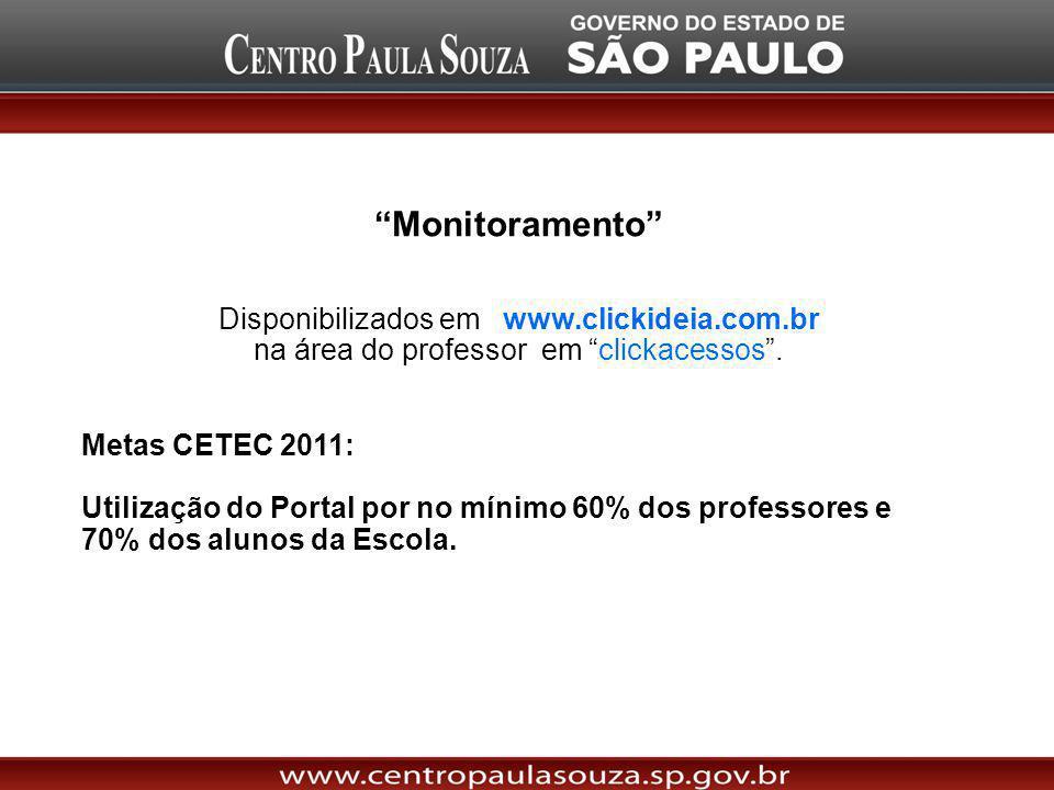 Monitoramento Disponibilizados em www.clickideia.com.br na área do professor em clickacessos. Metas CETEC 2011: Utilização do Portal por no mínimo 60%