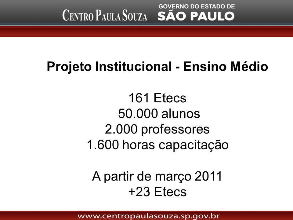Projeto Institucional - Ensino Médio 161 Etecs 50.000 alunos 2.000 professores 1.600 horas capacitação A partir de março 2011 +23 Etecs