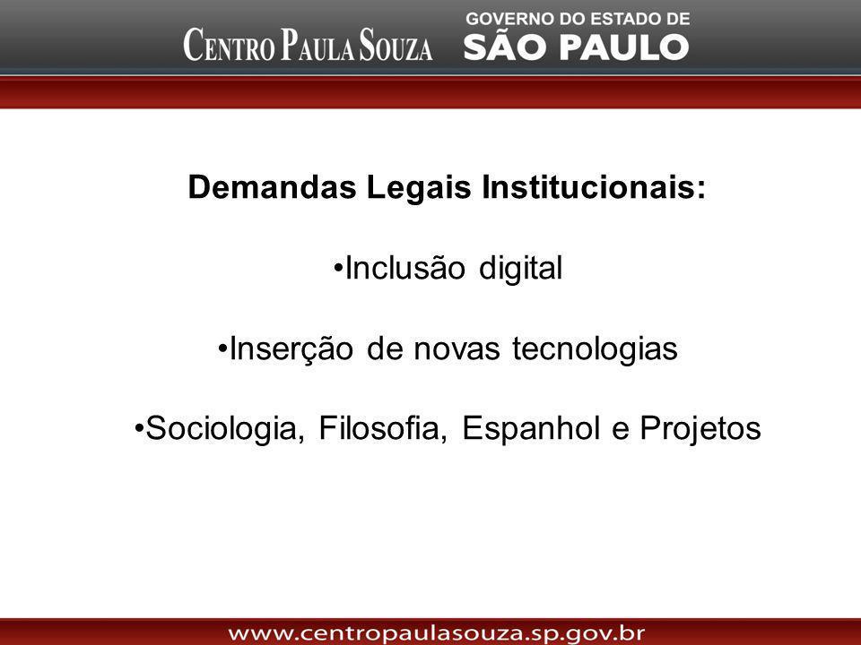 Demandas Legais Institucionais: Inclusão digital Inserção de novas tecnologias Sociologia, Filosofia, Espanhol e Projetos
