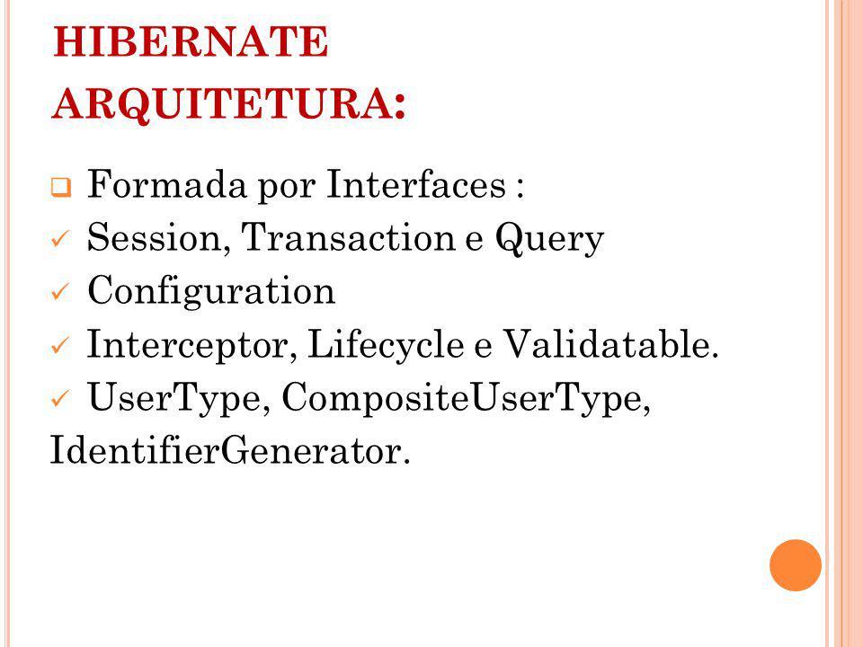 HIBERNATE ARQUITETURA : Formada por Interfaces : Session, Transaction e Query Configuration Interceptor, Lifecycle e Validatable.