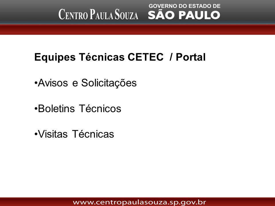 Equipes Técnicas CETEC / Portal Avisos e Solicitações Boletins Técnicos Visitas Técnicas