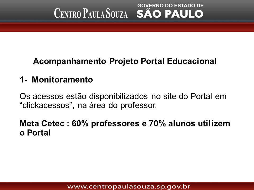 Acompanhamento Projeto Portal Educacional 1- Monitoramento Os acessos estão disponibilizados no site do Portal em clickacessos, na área do professor.
