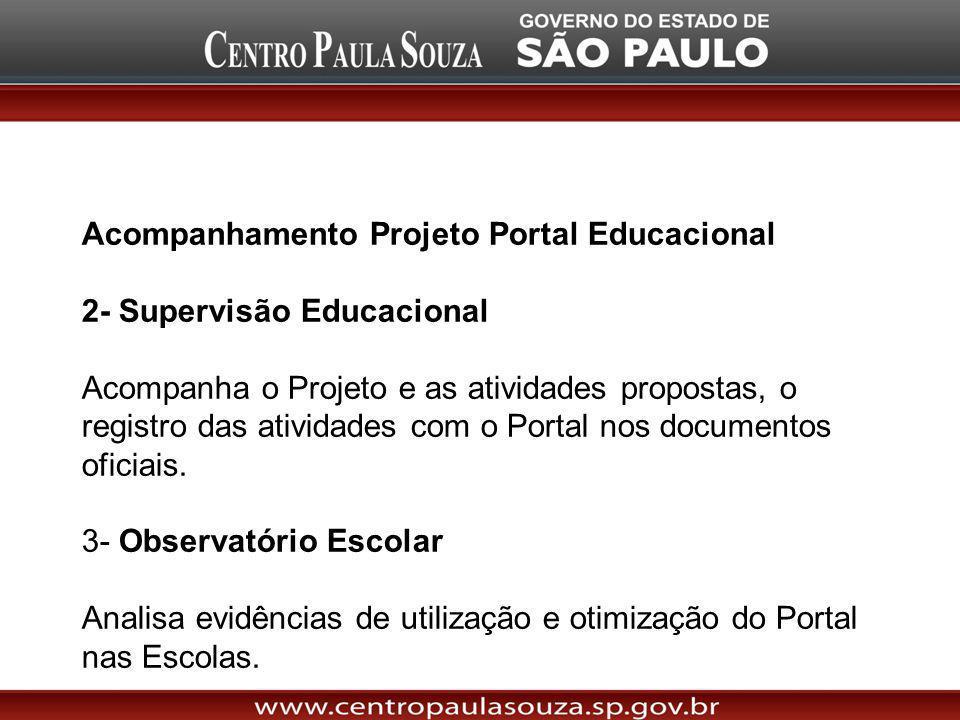 Acompanhamento Projeto Portal Educacional 2- Supervisão Educacional Acompanha o Projeto e as atividades propostas, o registro das atividades com o Portal nos documentos oficiais.