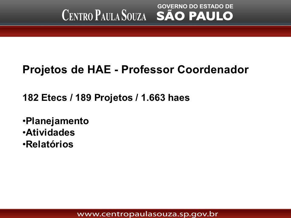 Projetos de HAE - Professor Coordenador 182 Etecs / 189 Projetos / 1.663 haes Planejamento Atividades Relatórios