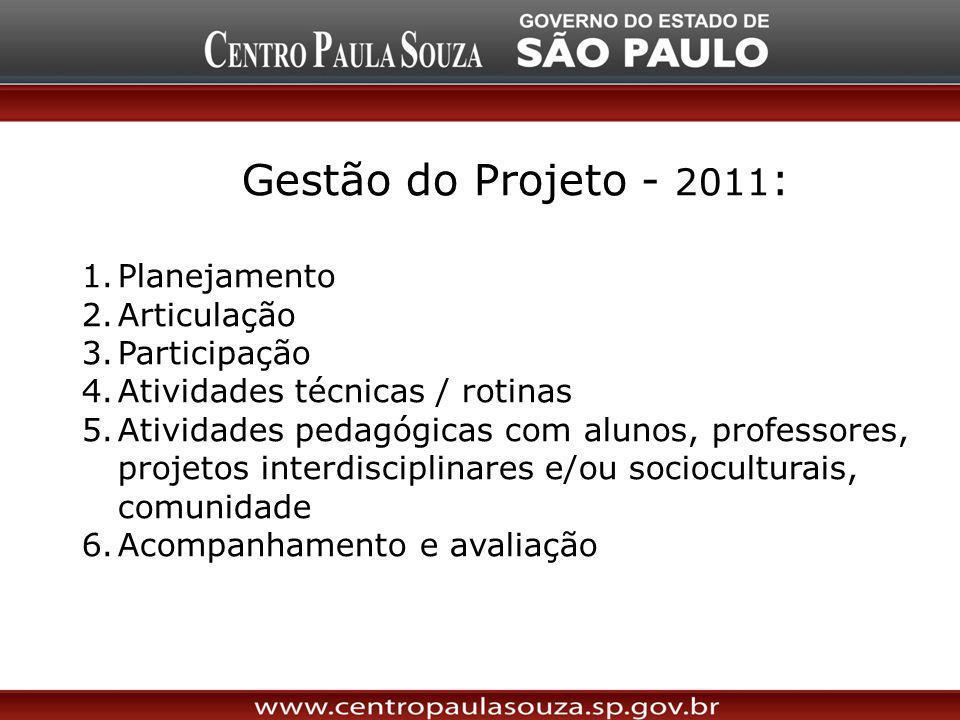 Gestão do Projeto - 2011 : 1.Planejamento 2.Articulação 3.Participação 4.Atividades técnicas / rotinas 5.Atividades pedagógicas com alunos, professores, projetos interdisciplinares e/ou socioculturais, comunidade 6.Acompanhamento e avaliação