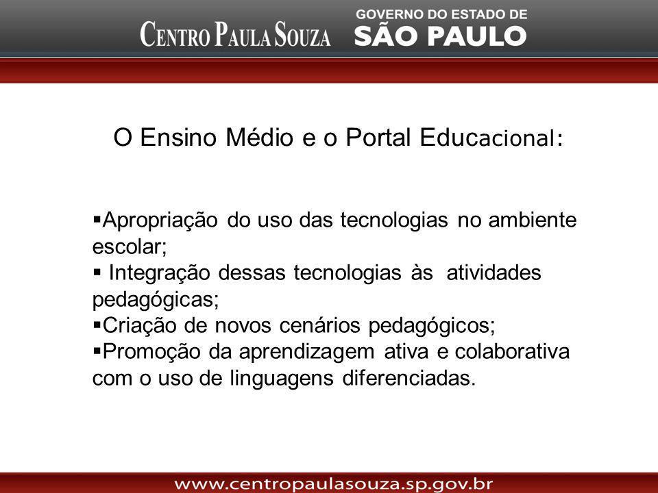 O Ensino Médio e o Portal Educ acional: Apropriação do uso das tecnologias no ambiente escolar; Integração dessas tecnologias às atividades pedagógica