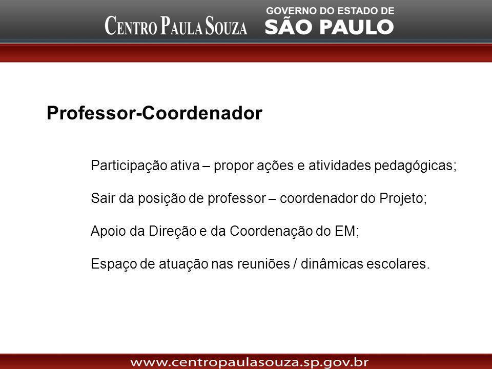 Professor-Coordenador Participação ativa – propor ações e atividades pedagógicas; Sair da posição de professor – coordenador do Projeto; Apoio da Dire