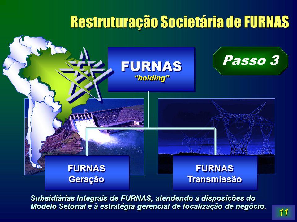 11 FURNAS Geração FURNAS Transmissão FURNAS holding Subsidiárias Integrais de FURNAS, atendendo a disposições do Modelo Setorial e à estratégia gerenc