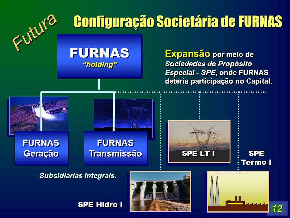 12 FURNAS holding Subsidiárias Integrais. FURNAS Transmissão FURNAS Geração SPE Hidro I SPE Termo I SPE LT I Expansão por meio de Sociedades de Propós