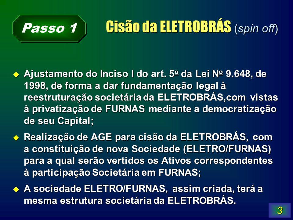 3 Cisão da ELETROBRÁS (spin off) Ajustamento do Inciso I do art. 5 o da Lei N o 9.648, de 1998, de forma a dar fundamentação legal à reestruturação so