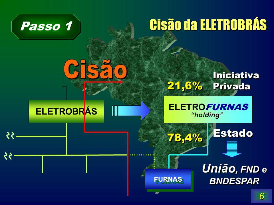 6 ELETROBRÁS ELETRO FURNAS 78,4% Iniciativa Privada 21,6% Estado União, FND e BNDESPAR holding FURNAS Cisão da ELETROBRÁS Passo 1