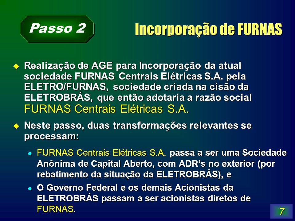 7 Incorporação de FURNAS Realização de AGE para Incorporação da atual sociedade FURNAS Centrais Elétricas S.A. pela ELETRO/FURNAS, sociedade criada na