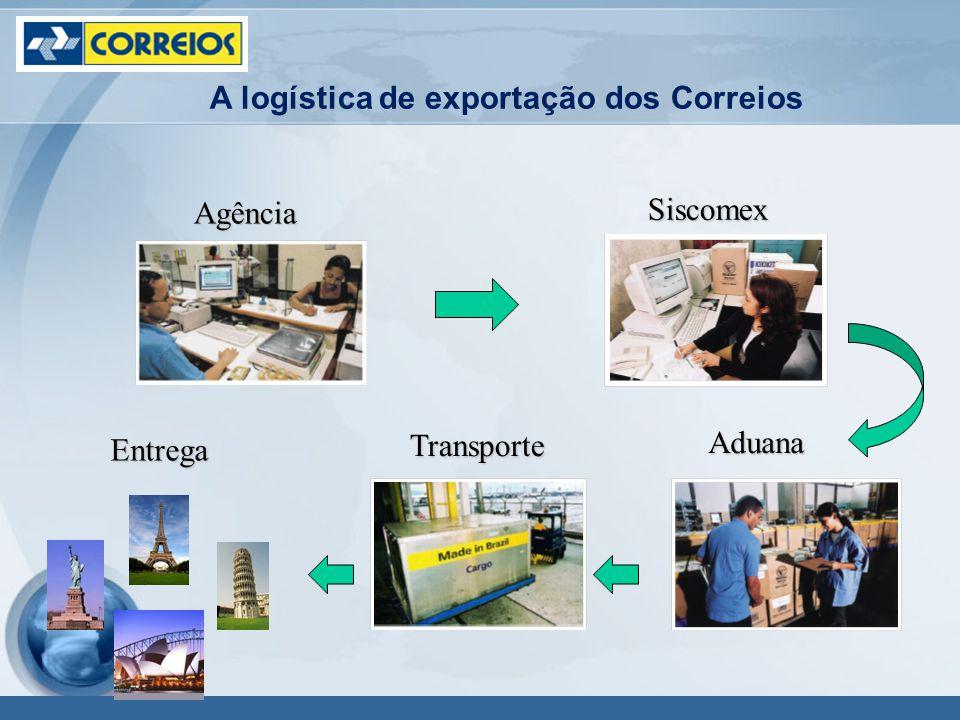 A logística de exportação dos Correios Agência Siscomex Aduana Transporte Entrega