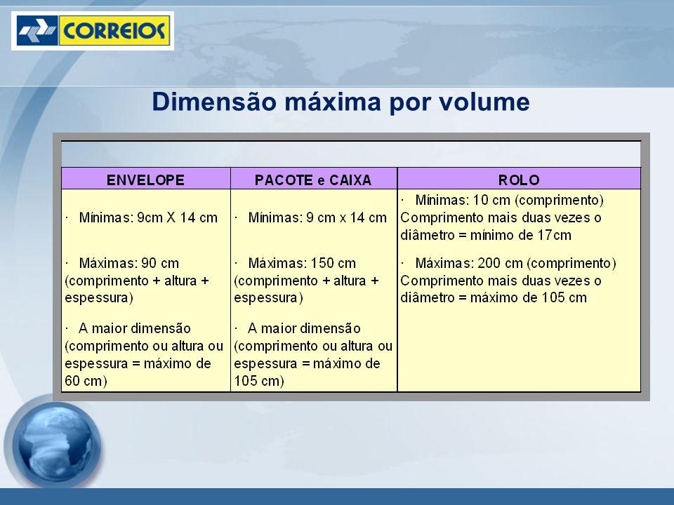 Dimensão máxima por volume