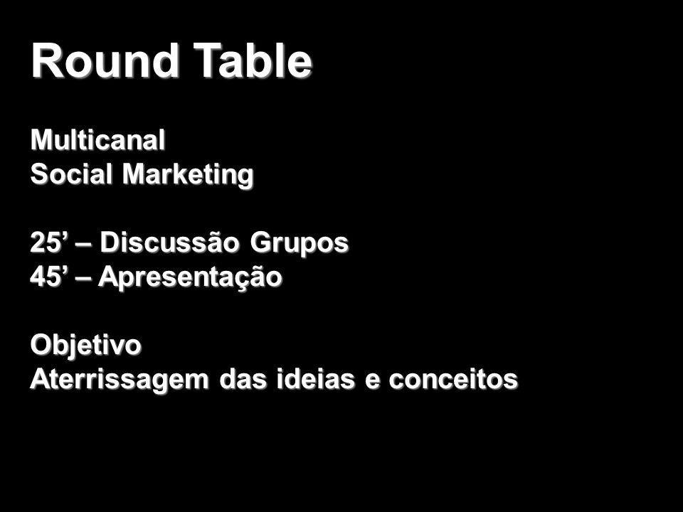 Round Table Multicanal Social Marketing 25 – Discussão Grupos 45 – Apresentação Objetivo Aterrissagem das ideias e conceitos