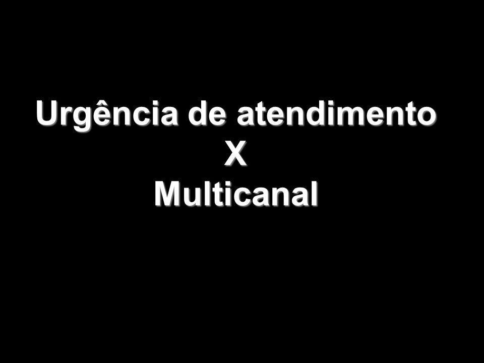 Urgência de atendimento XMulticanal