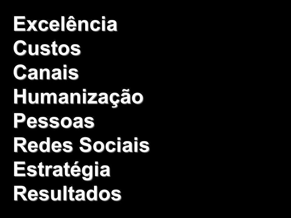 ExcelênciaCustosCanaisHumanizaçãoPessoas Redes Sociais EstratégiaResultados