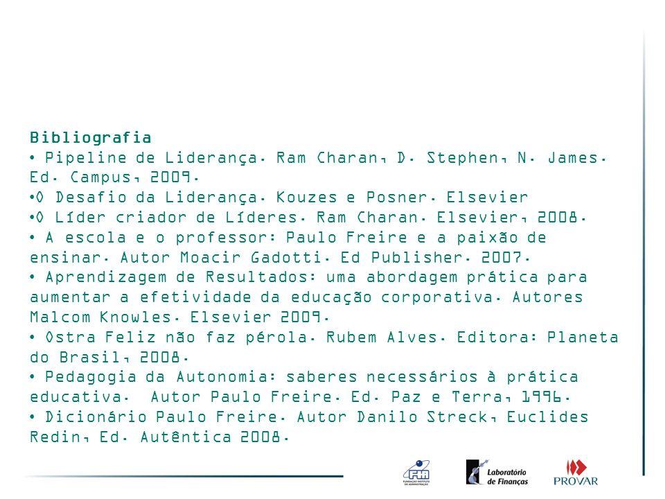 Bibliografia Pipeline de Liderança. Ram Charan, D. Stephen, N. James. Ed. Campus, 2009. O Desafio da Liderança. Kouzes e Posner. Elsevier O Líder cria