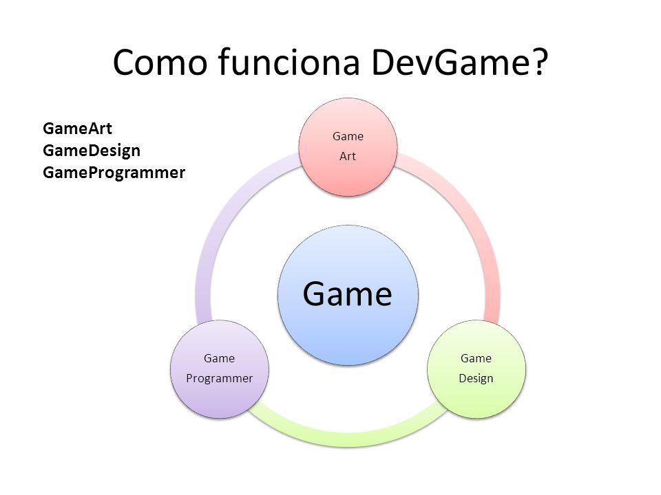 Programação Estrutura de decisão.