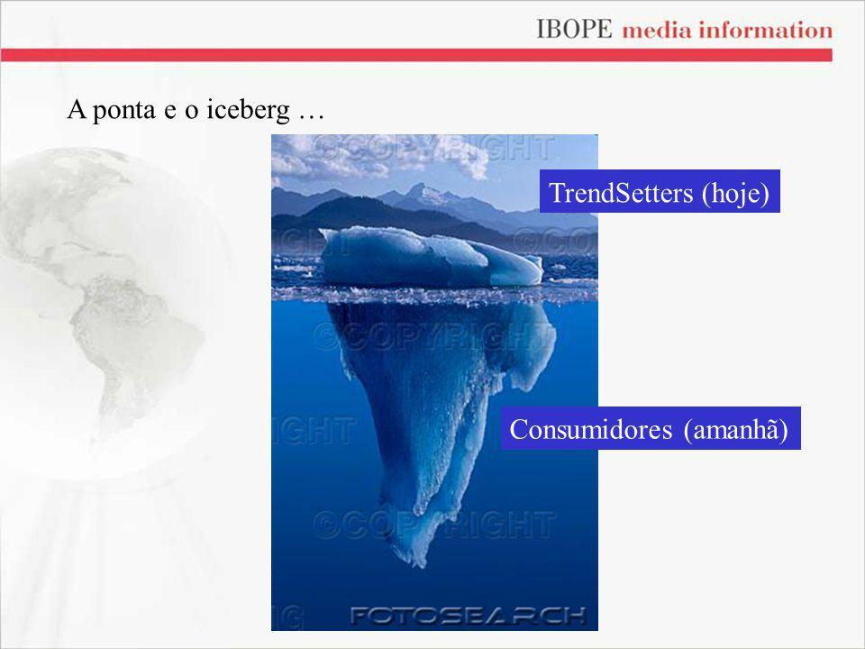 TrendSetters (hoje) Consumidores (amanhã) A ponta e o iceberg …
