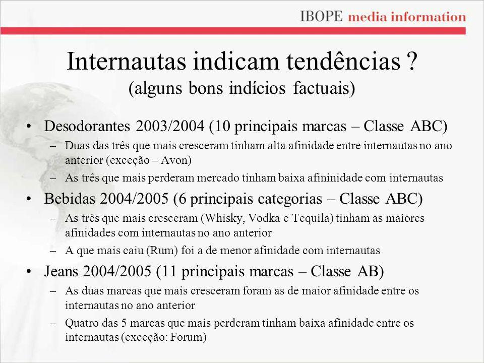 Internautas indicam tendências ? (alguns bons indícios factuais) Desodorantes 2003/2004 (10 principais marcas – Classe ABC) –Duas das três que mais cr