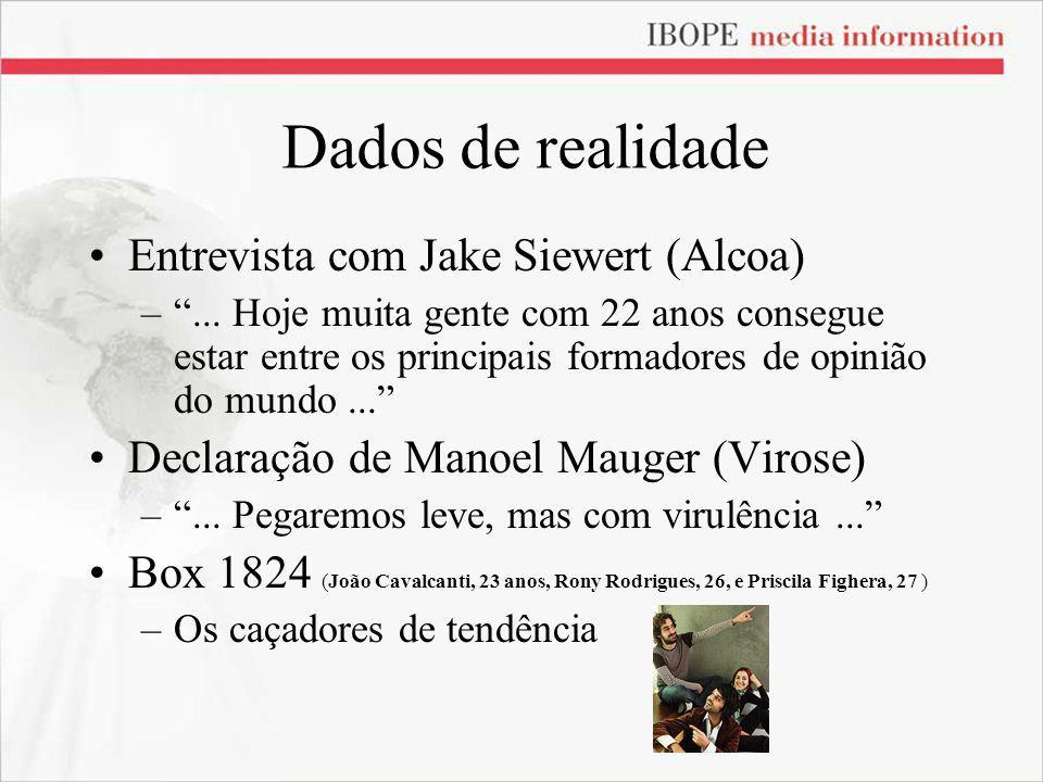 Dados de realidade Entrevista com Jake Siewert (Alcoa) –... Hoje muita gente com 22 anos consegue estar entre os principais formadores de opinião do m