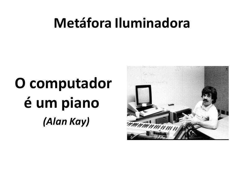 Metáfora Iluminadora O computador é um piano (Alan Kay)