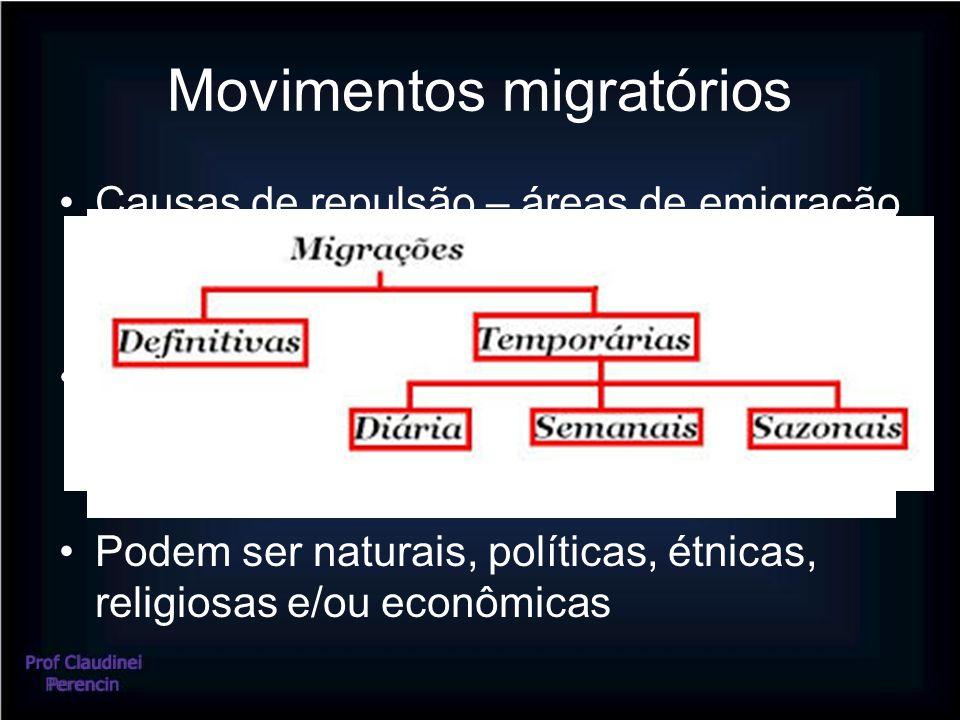 Movimentos migratórios Causas de repulsão – áreas de emigração (saída) Causas de atração – áreas de imigração (entrada) Podem ser naturais, políticas, étnicas, religiosas e/ou econômicas