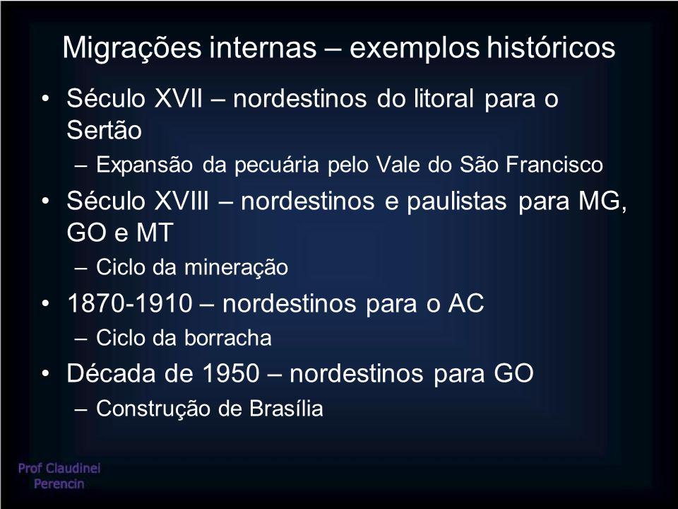 Migrações internas – exemplos históricos Século XVII – nordestinos do litoral para o Sertão –Expansão da pecuária pelo Vale do São Francisco Século XV