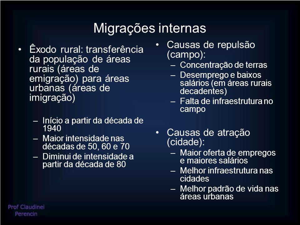 Migrações internas Êxodo rural: transferência da população de áreas rurais (áreas de emigração) para áreas urbanas (áreas de imigração) –Início a partir da década de 1940 –Maior intensidade nas décadas de 50, 60 e 70 –Diminui de intensidade a partir da década de 80 Causas de repulsão (campo): –Concentração de terras –Desemprego e baixos salários (em áreas rurais decadentes) –Falta de infraestrutura no campo Causas de atração (cidade): –Maior oferta de empregos e maiores salários –Melhor infraestrutura nas cidades –Melhor padrão de vida nas áreas urbanas