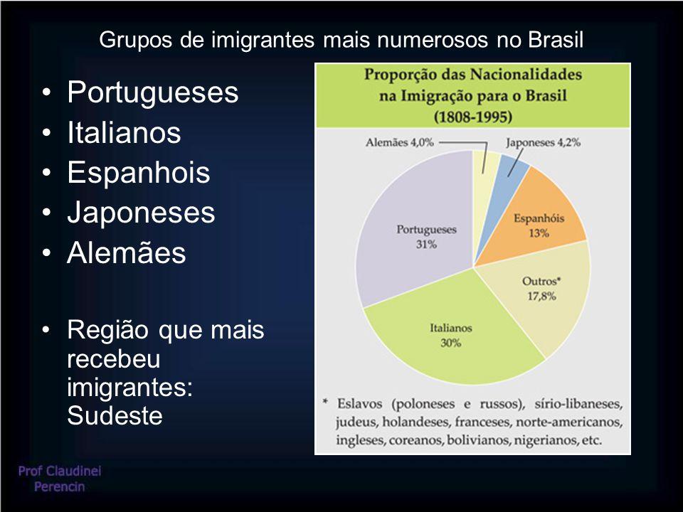 Grupos de imigrantes mais numerosos no Brasil Portugueses Italianos Espanhois Japoneses Alemães Região que mais recebeu imigrantes: Sudeste