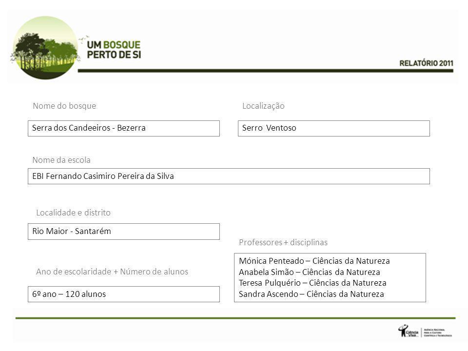 Serra dos Candeeiros - BezerraSerro Ventoso Nome do bosqueLocalização Localidade e distrito Nome da escola EBI Fernando Casimiro Pereira da Silva Rio