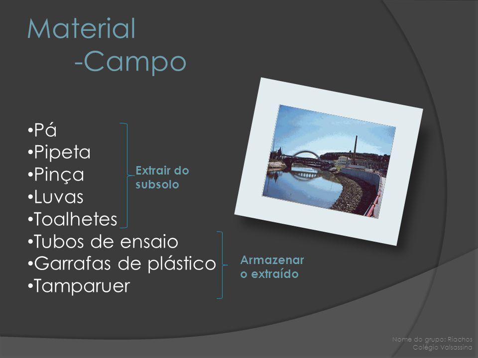 Material -Campo Pá Pipeta Pinça Luvas Toalhetes Tubos de ensaio Garrafas de plástico Tamparuer Extrair do subsolo Armazenar o extraído Nome do grupo: