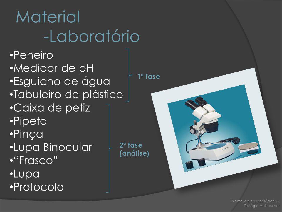 Material -Laboratório Peneiro Medidor de pH Esguicho de água Tabuleiro de plástico Caixa de petiz Pipeta Pinça Lupa Binocular Frasco Lupa Protocolo 1ª