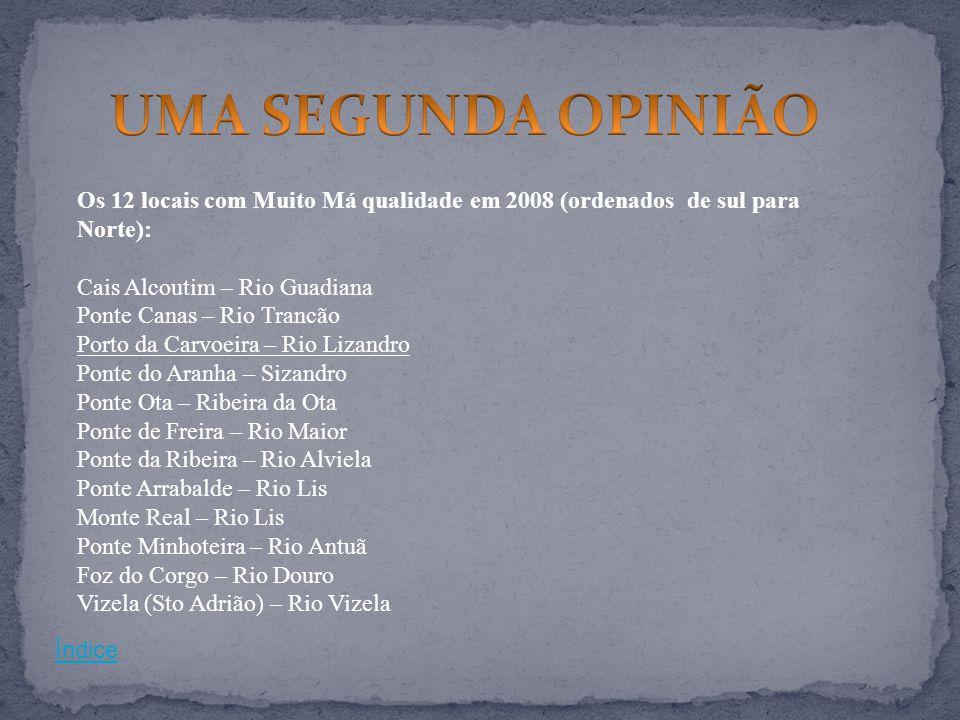 Os 12 locais com Muito Má qualidade em 2008 (ordenados de sul para Norte): Cais Alcoutim – Rio Guadiana Ponte Canas – Rio Trancão Porto da Carvoeira –