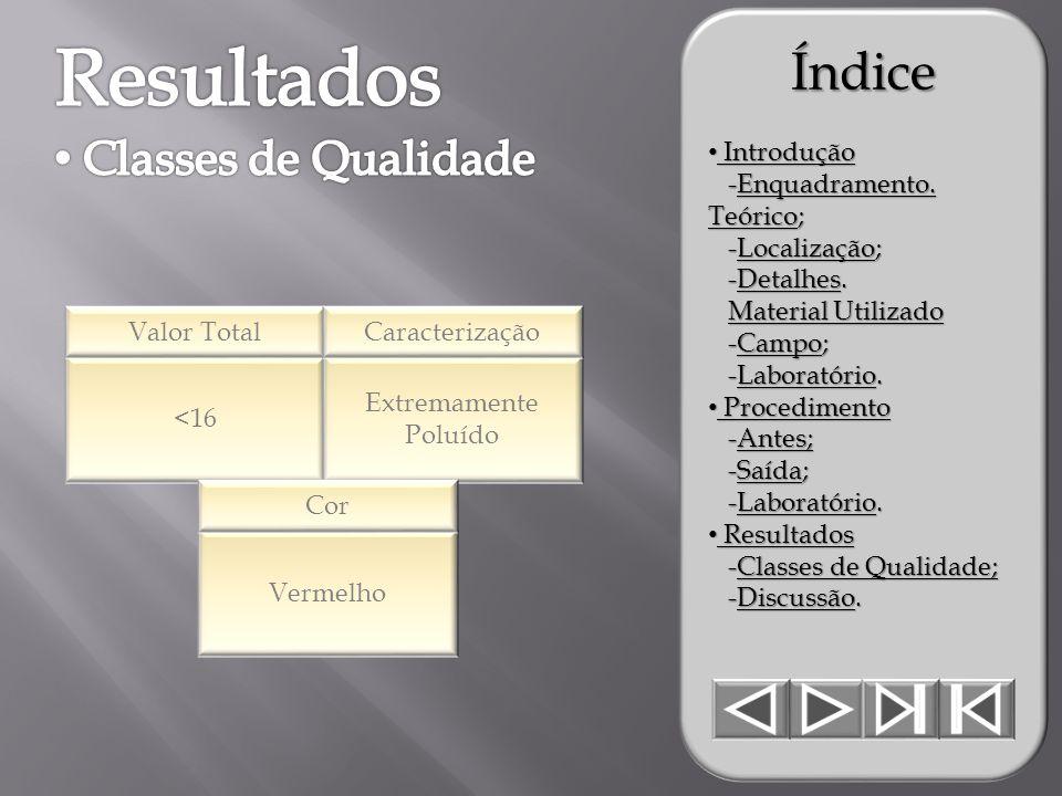 Índice <16 Valor Total Extremamente Poluído Caracterização Vermelho Cor Introdução Introdução Introdução Introdução -Enquadramento.