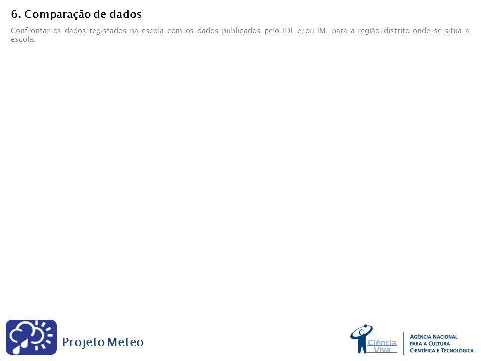Projeto Meteo 6.
