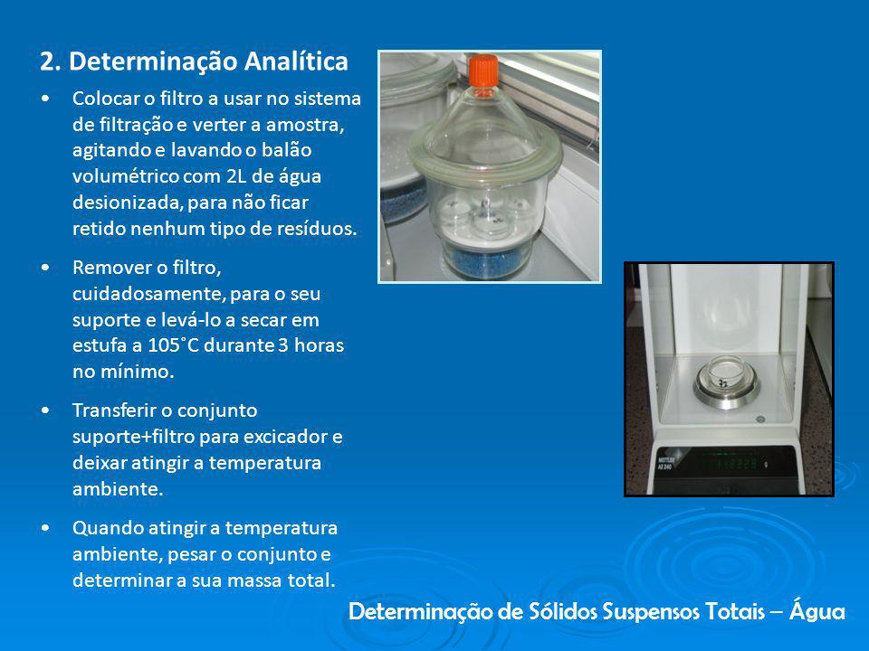2. Determinação Analítica Colocar o filtro a usar no sistema de filtração e verter a amostra, agitando e lavando o balão volumétrico com 2L de água de