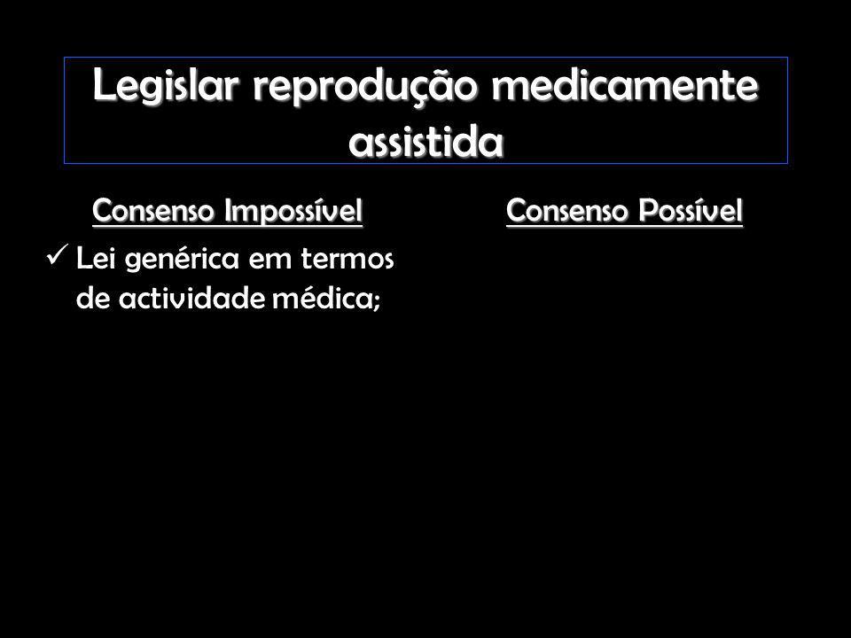 Legislar reprodução medicamente assistida Consenso Impossível Lei genérica em termos de actividade médica; Consenso Possível